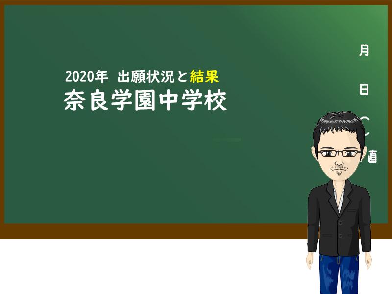 2020年奈良学園中学校の出願状況と結果