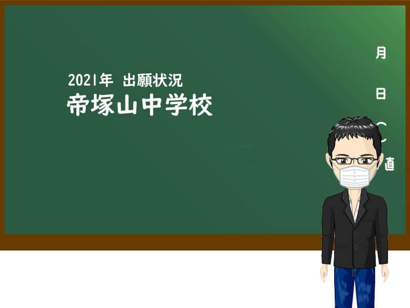 2021年 帝塚山中学校 出願状況